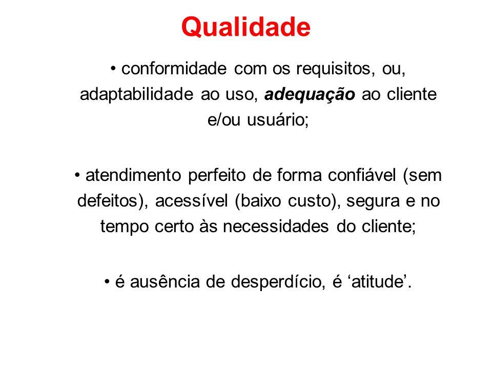 Qualidade Total (Edward Deming 1.Melhorar constantemente produtos e serviços.