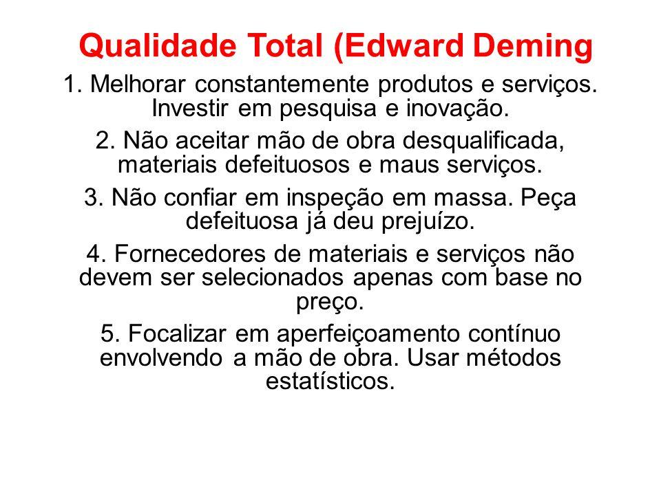Qualidade Total (Edward Deming 1. Melhorar constantemente produtos e serviços. Investir em pesquisa e inovação. 2. Não aceitar mão de obra desqualific