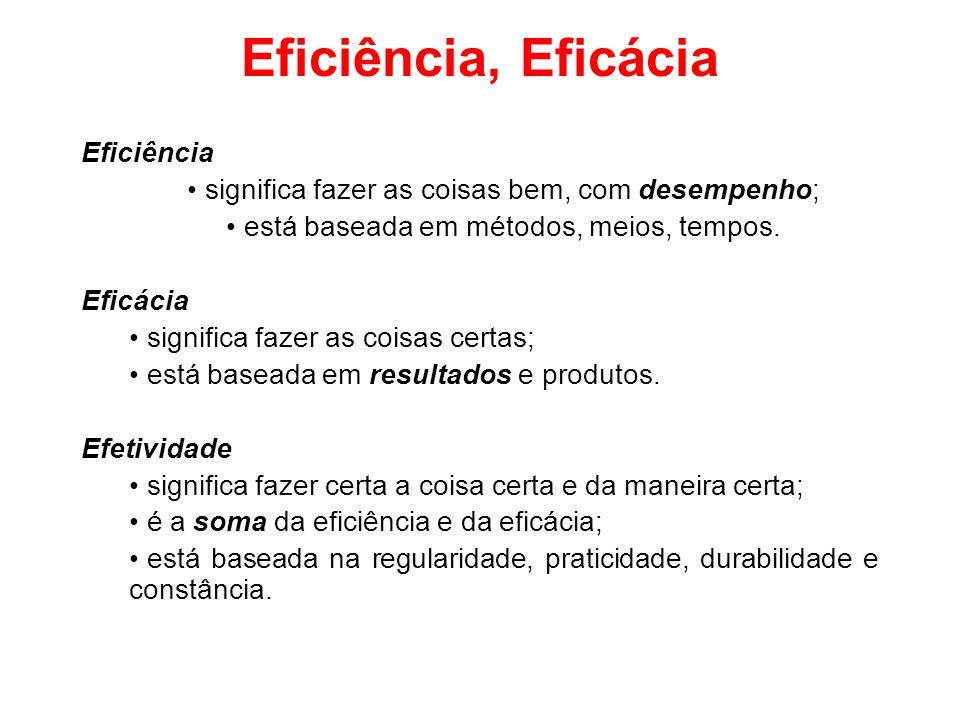 Eficiência, Eficácia Eficiência significa fazer as coisas bem, com desempenho; está baseada em métodos, meios, tempos. Eficácia significa fazer as coi