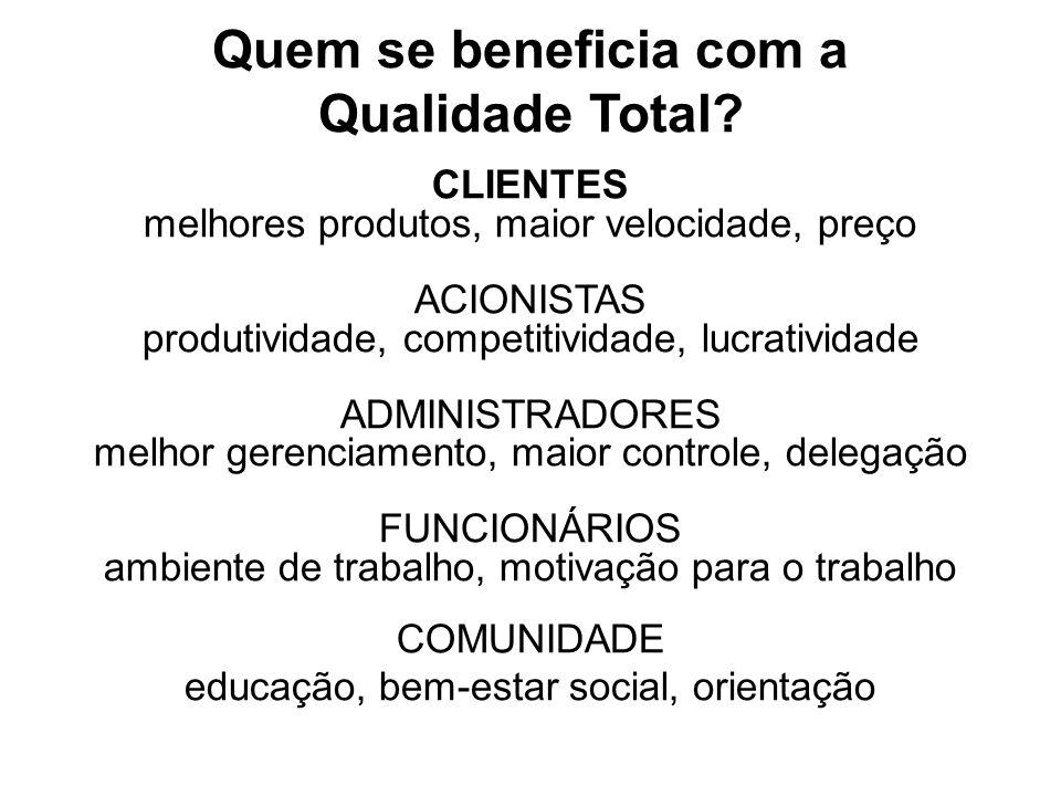 Quem se beneficia com a Qualidade Total? CLIENTES melhores produtos, maior velocidade, preço ACIONISTAS produtividade, competitividade, lucratividade