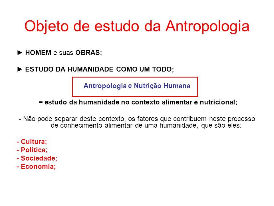 Objeto de estudo da Antropologia HOMEM e suas OBRAS; ESTUDO DA HUMANIDADE COMO UM TODO; Antropologia e Nutrição Humana = estudo da humanidade no conte