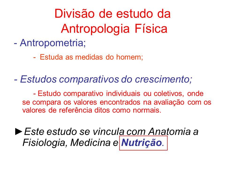 Divisão de estudo da Antropologia Física - Antropometria; - Estuda as medidas do homem; - Estudos comparativos do crescimento; - Estudo comparativo in