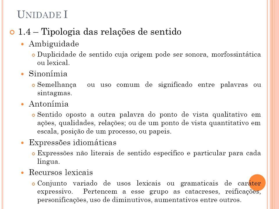 U NIDADE I 1.4 – Tipologia das relações de sentido Ambiguidade Duplicidade de sentido cuja origem pode ser sonora, morfossintática ou lexical. Sinoním