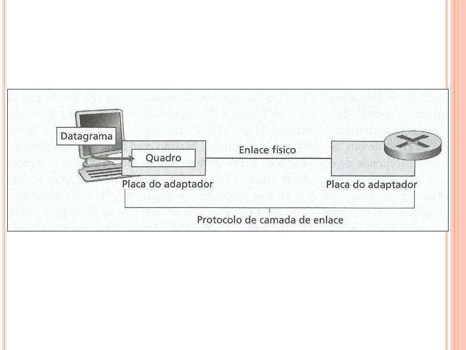 Como mostra a figura anterior, a camada de rede do nó transmissor (isto é, um hospedeiro ou um roteador) para um datagrama da camada de rede ao adaptador que processa o lado remetente do enlace de comunicação.
