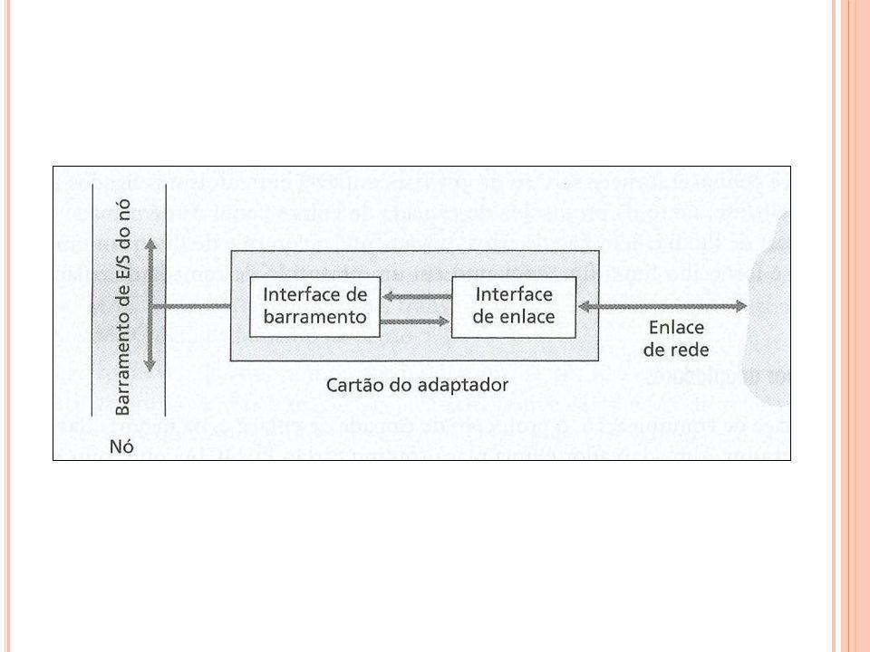 2) CAMADA DE ENLACE 2.4) Protocolos de Acesso Múltiplo - 2.4) Protocolos de Acesso Múltiplo - Estudo orientado 1.