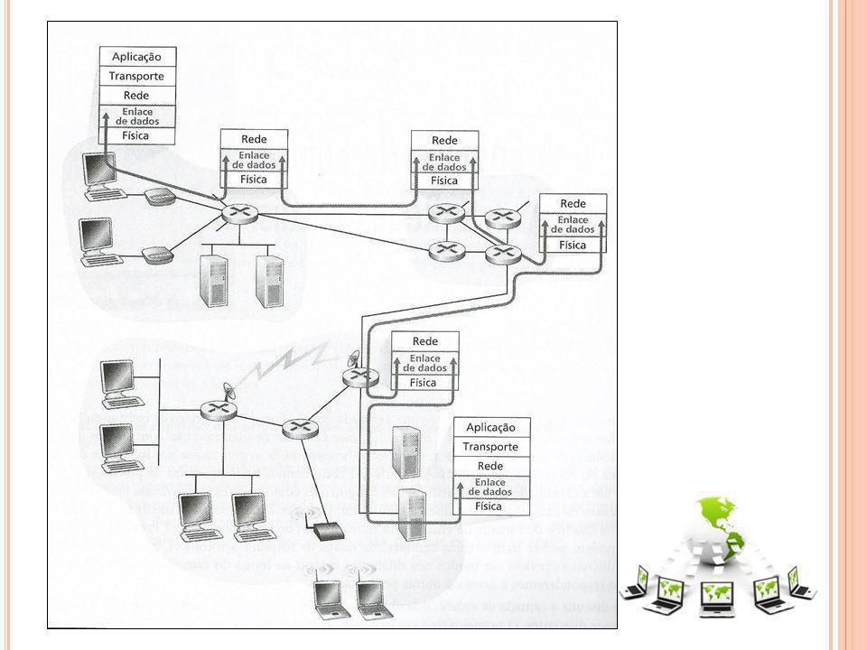 2) CAMADA DE ENLACE 2.2) Serviços fornecidos pela camada de Enlace Enquanto a camada de Rede tem a tarefa de movimentar segmentos da camada de transporte fim-a-fim, desde o hospedeiro de origem até o hospedeiro de destino, um protocolo da camada de enlace é encarregado de movimentar datagramas da camada de rede nó a nó por um único enlace no caminho.