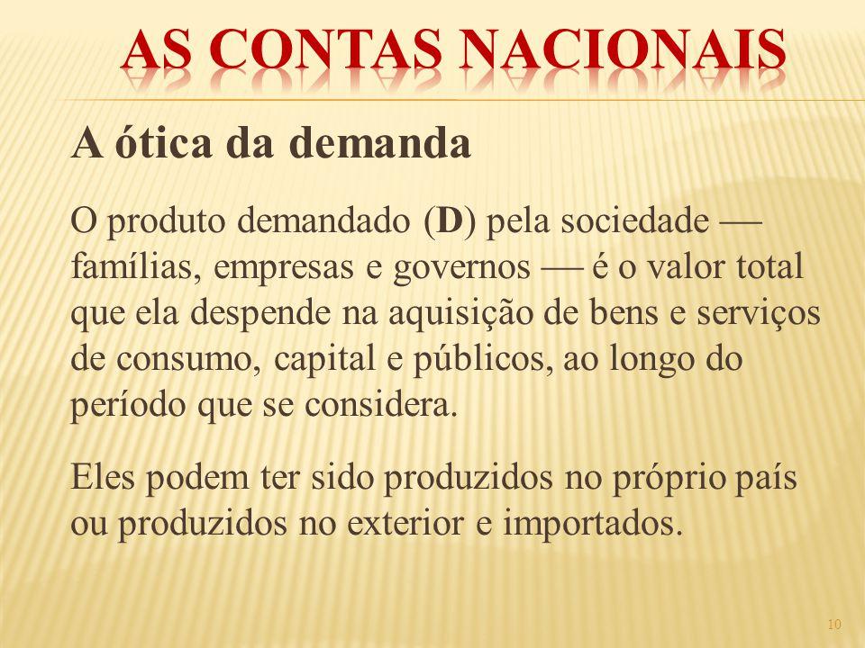 A ótica da demanda O produto demandado (D) pela sociedade famílias, empresas e governos é o valor total que ela despende na aquisição de bens e serviç