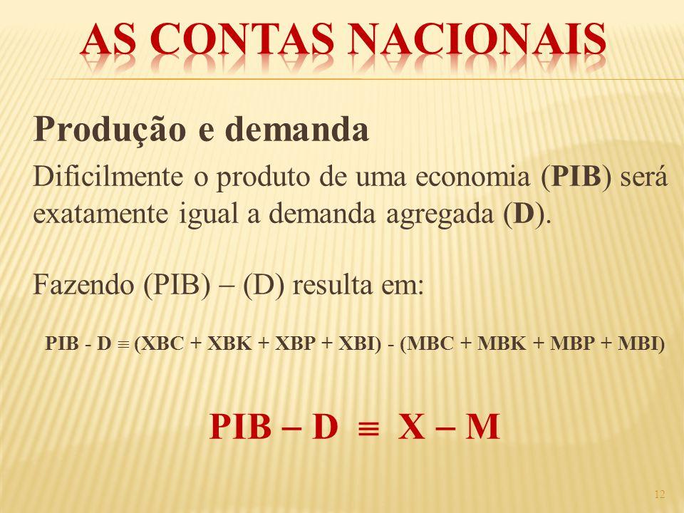 Produção e demanda Dificilmente o produto de uma economia (PIB) será exatamente igual a demanda agregada (D). Fazendo (PIB) (D) resulta em: PIB - D (X
