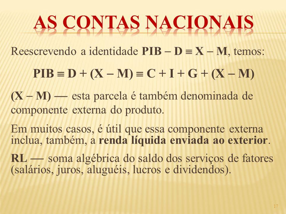 Reescrevendo a identidade PIB D X M, temos: PIB D + (X M) C + I + G + (X M) (X M) esta parcela é também denominada de componente externa do produto. E
