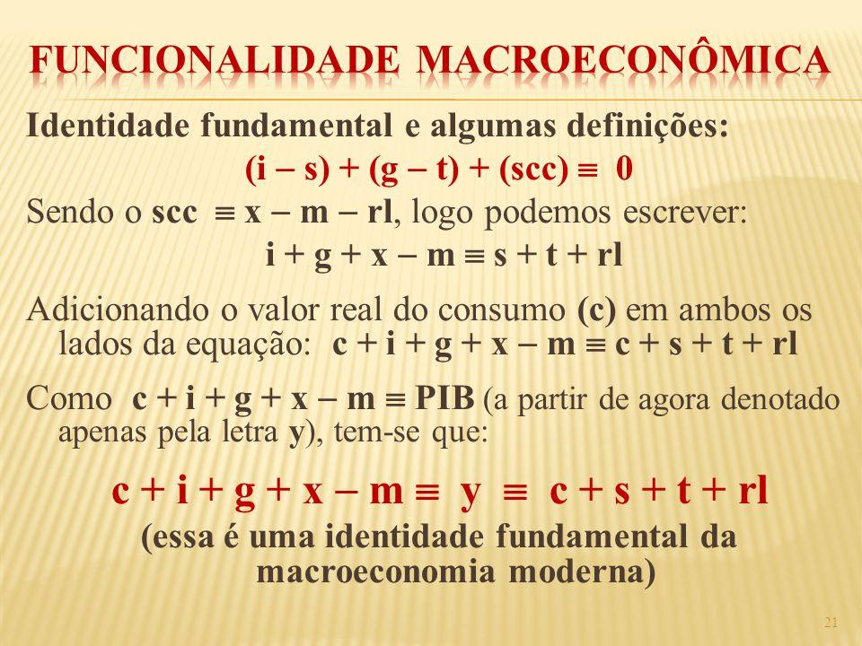 Identidade fundamental e algumas definições: (i s) + (g t) + (scc) 0 Sendo o scc x m rl, logo podemos escrever: i + g + x m s + t + rl Adicionando o v