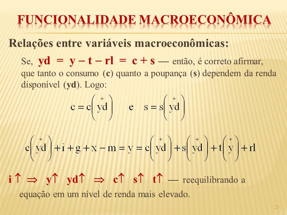 Relações entre variáveis macroeconômicas: Se, yd = y t rl = c + s então, é correto afirmar, que tanto o consumo (c) quanto a poupança (s) dependem da