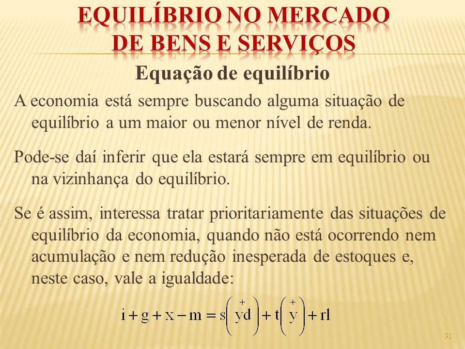 Equação de equilíbrio A economia está sempre buscando alguma situação de equilíbrio a um maior ou menor nível de renda. Pode-se daí inferir que ela es