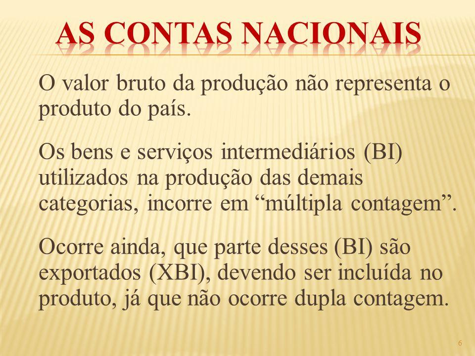 O valor bruto da produção não representa o produto do país. Os bens e serviços intermediários (BI) utilizados na produção das demais categorias, incor