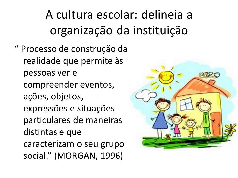 A cultura escolar: delineia a organização da instituição Processo de construção da realidade que permite às pessoas ver e compreender eventos, ações,