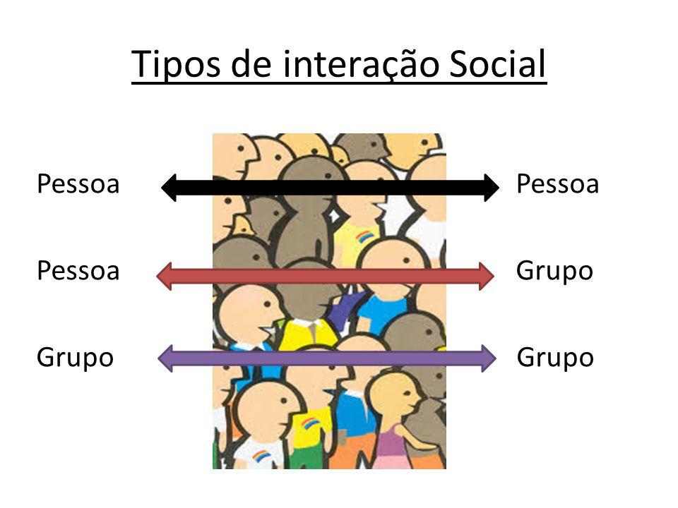 Tipos de interação Social Pessoa Pessoa Grupo Grupo