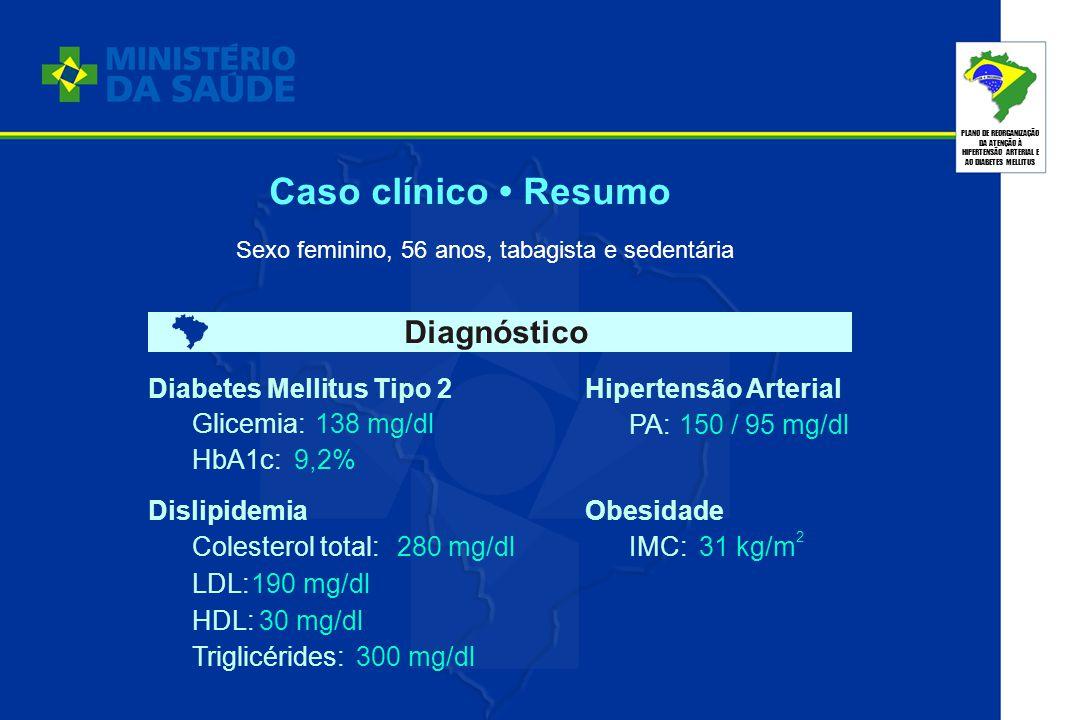PLANO DE REORGANIZAÇÃO DA ATENÇÃO À HIPERTENSÃO ARTERIAL E AO DIABETES MELLITUS Caso clínico Resumo Sexo feminino, 56 anos, tabagista e sedentária Dia