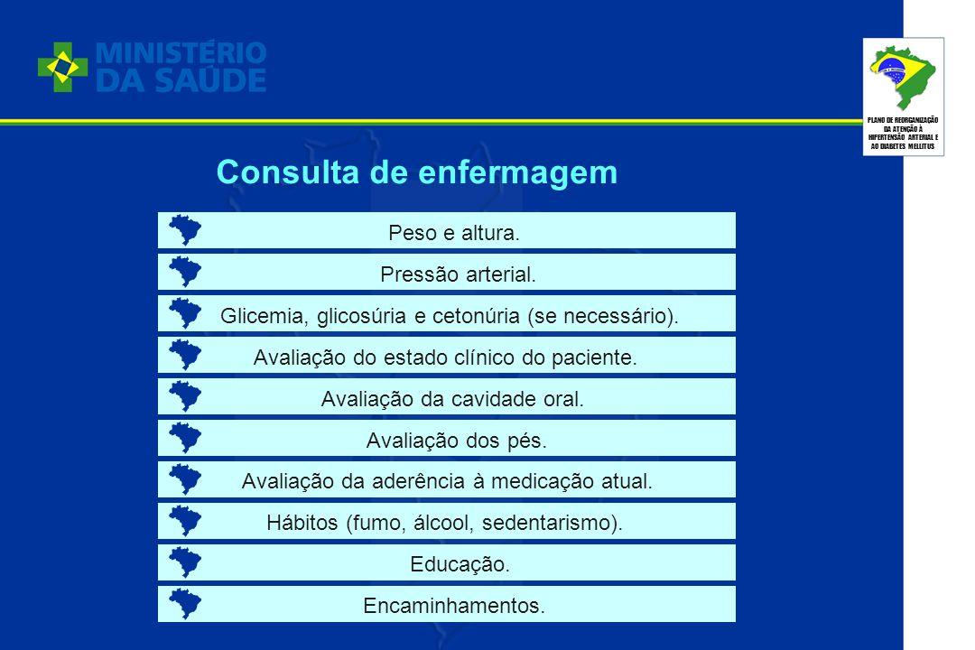 PLANO DE REORGANIZAÇÃO DA ATENÇÃO À HIPERTENSÃO ARTERIAL E AO DIABETES MELLITUS Consulta de enfermagem Peso e altura. Pressão arterial. Glicemia, glic