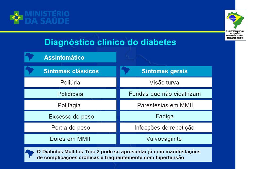 PLANO DE REORGANIZAÇÃO DA ATENÇÃO À HIPERTENSÃO ARTERIAL E AO DIABETES MELLITUS Diagnóstico clínico do diabetes Assintomático Sintomas clássicosSintom