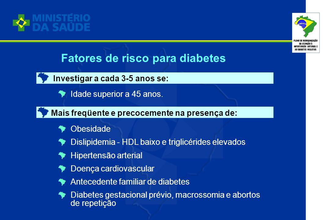PLANO DE REORGANIZAÇÃO DA ATENÇÃO À HIPERTENSÃO ARTERIAL E AO DIABETES MELLITUS Fatores de risco para diabetes Investigar a cada 3-5 anos se: Mais fre