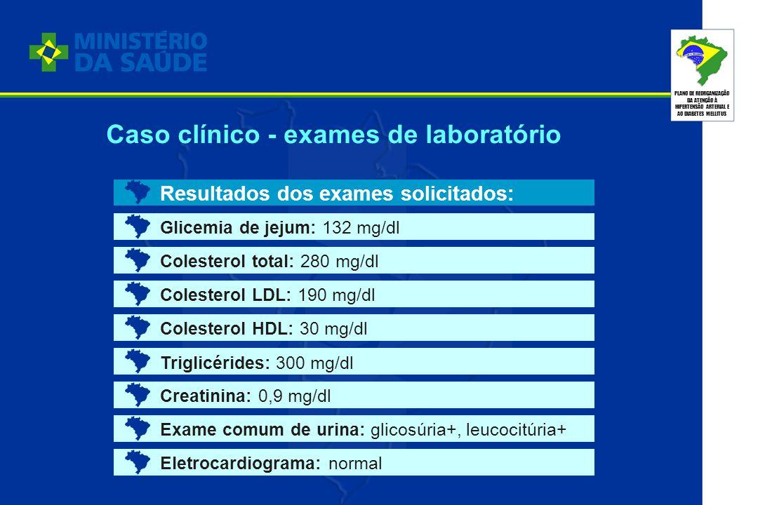 PLANO DE REORGANIZAÇÃO DA ATENÇÃO À HIPERTENSÃO ARTERIAL E AO DIABETES MELLITUS Caso clínico - exames de laboratório Resultados dos exames solicitados