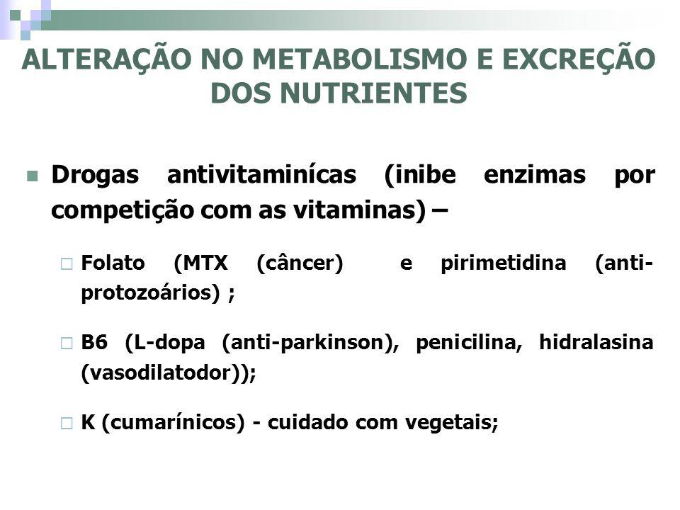 ALTERAÇÃO NO METABOLISMO E EXCREÇÃO DOS NUTRIENTES Drogas antivitaminícas (inibe enzimas por competição com as vitaminas) – Folato (MTX (câncer) e pir