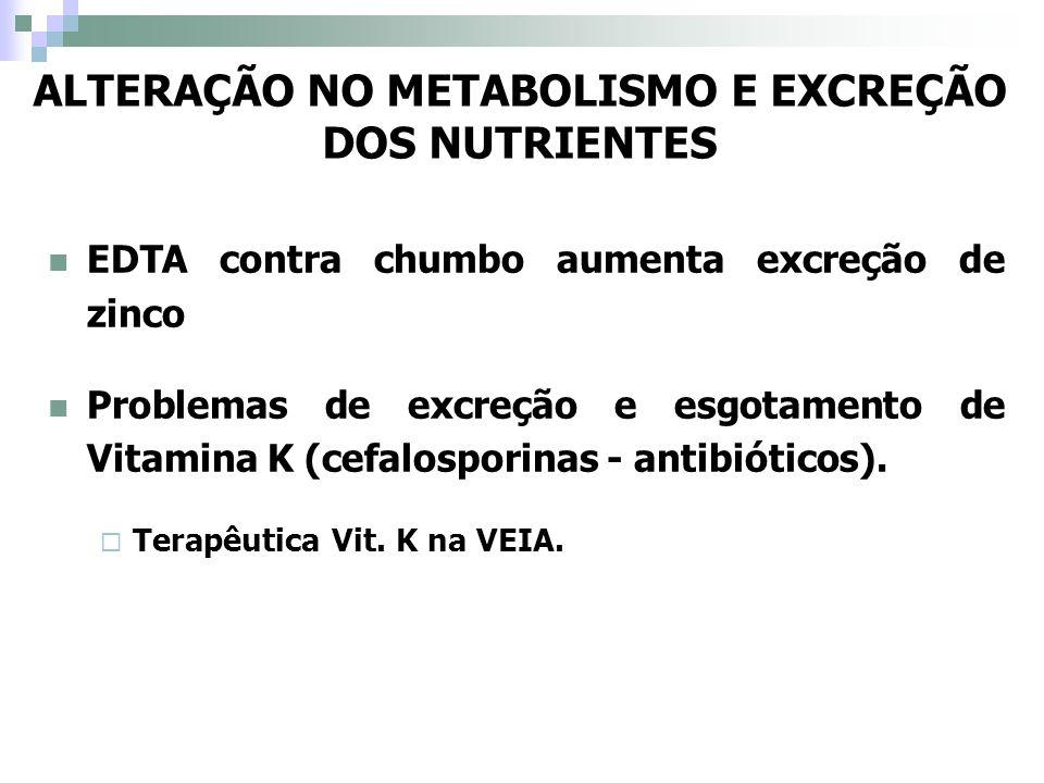 EDTA contra chumbo aumenta excreção de zinco Problemas de excreção e esgotamento de Vitamina K (cefalosporinas - antibióticos). Terapêutica Vit. K na