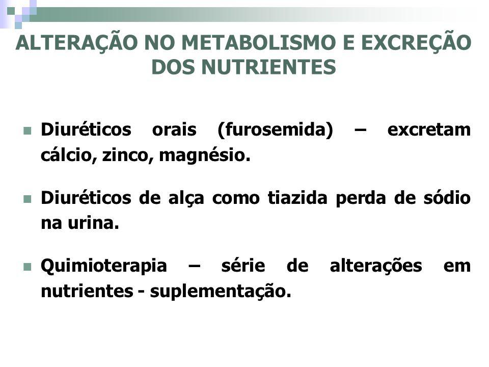 Diuréticos orais (furosemida) – excretam cálcio, zinco, magnésio. Diuréticos de alça como tiazida perda de sódio na urina. Quimioterapia – série de al