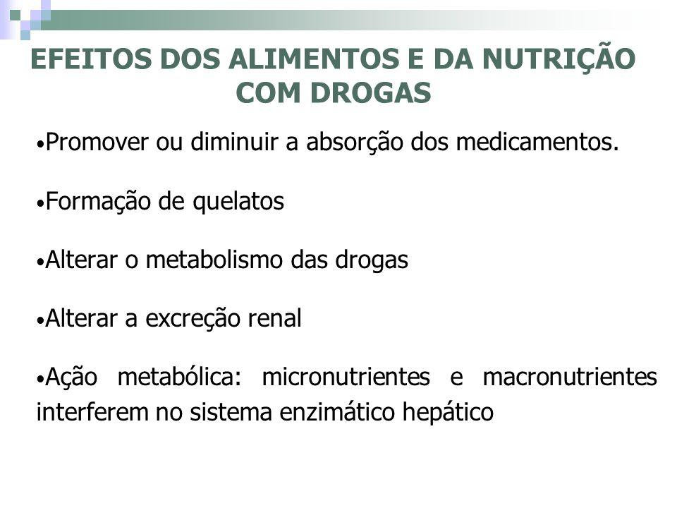 EFEITOS DOS ALIMENTOS E DA NUTRIÇÃO COM DROGAS Promover ou diminuir a absorção dos medicamentos. Formação de quelatos Alterar o metabolismo das drogas