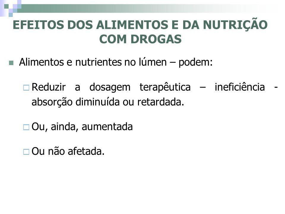 Alimentos e nutrientes no lúmen – podem: Reduzir a dosagem terapêutica – ineficiência - absorção diminuída ou retardada. Ou, ainda, aumentada Ou não a