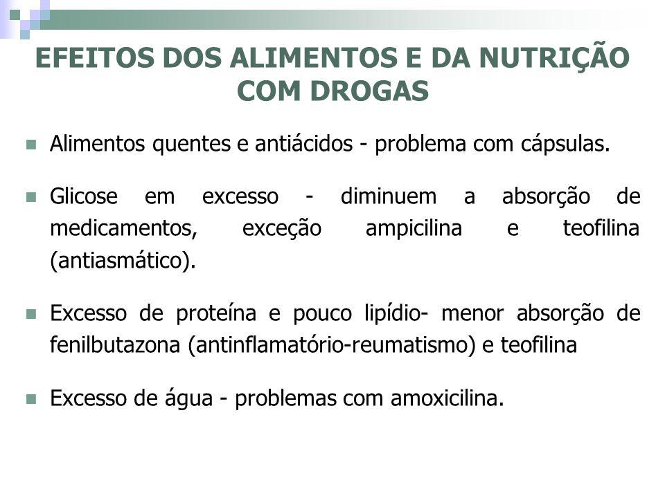 Alimentos quentes e antiácidos - problema com cápsulas. Glicose em excesso - diminuem a absorção de medicamentos, exceção ampicilina e teofilina (anti