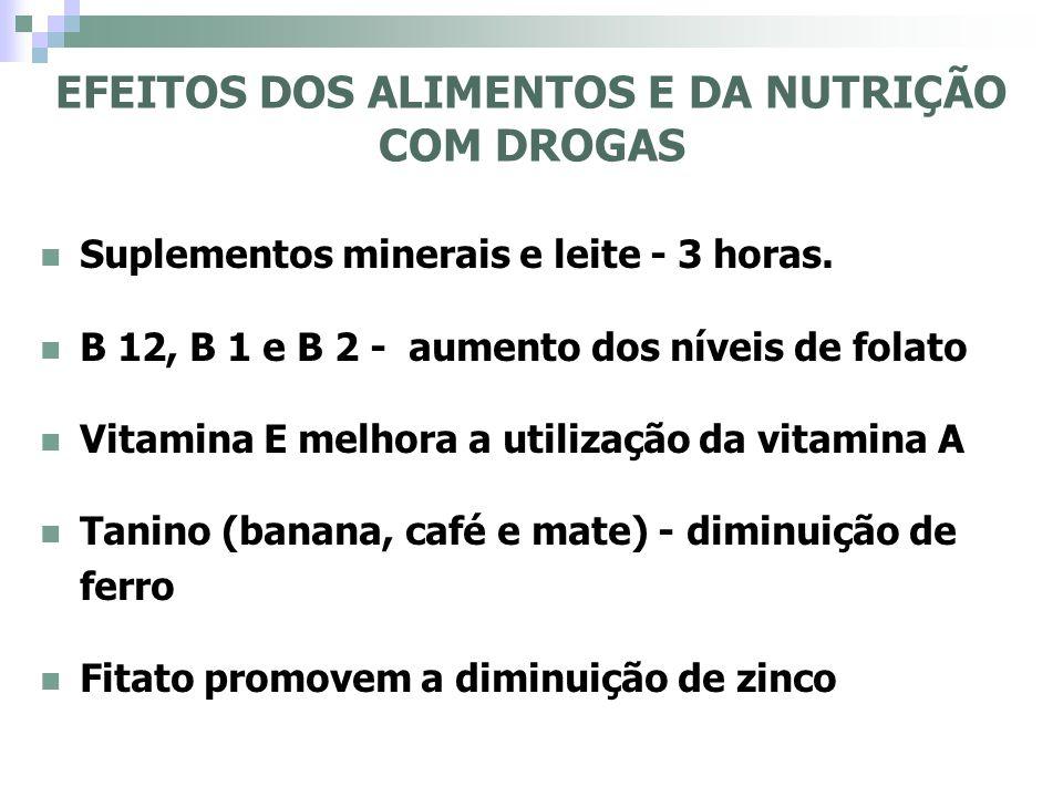 Suplementos minerais e leite - 3 horas. B 12, B 1 e B 2 - aumento dos níveis de folato Vitamina E melhora a utilização da vitamina A Tanino (banana, c