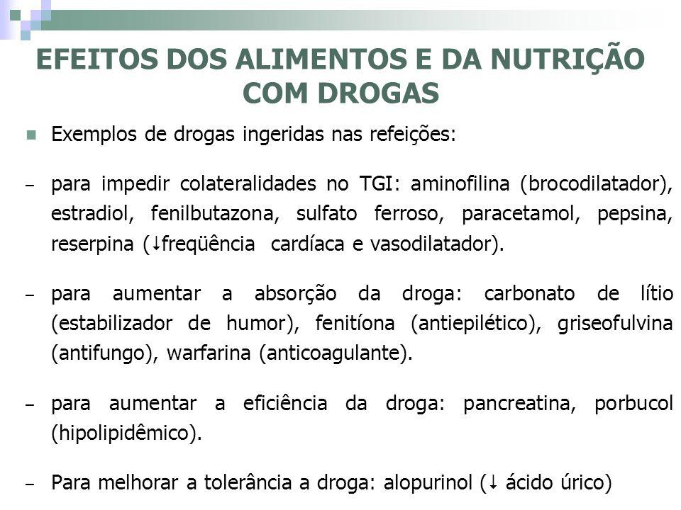 Exemplos de drogas ingeridas nas refeições: – para impedir colateralidades no TGI: aminofilina (brocodilatador), estradiol, fenilbutazona, sulfato fer