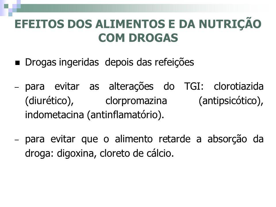Drogas ingeridas depois das refeições – para evitar as alterações do TGI: clorotiazida (diurético), clorpromazina (antipsicótico), indometacina (antin