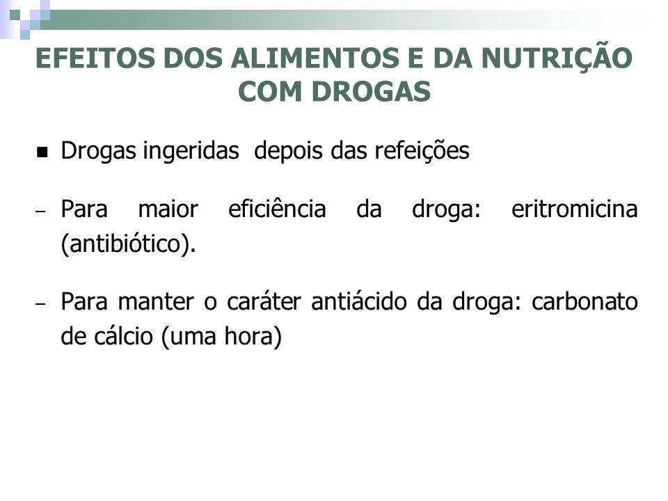 Drogas ingeridas depois das refeições – Para maior eficiência da droga: eritromicina (antibiótico). – Para manter o caráter antiácido da droga: carbon