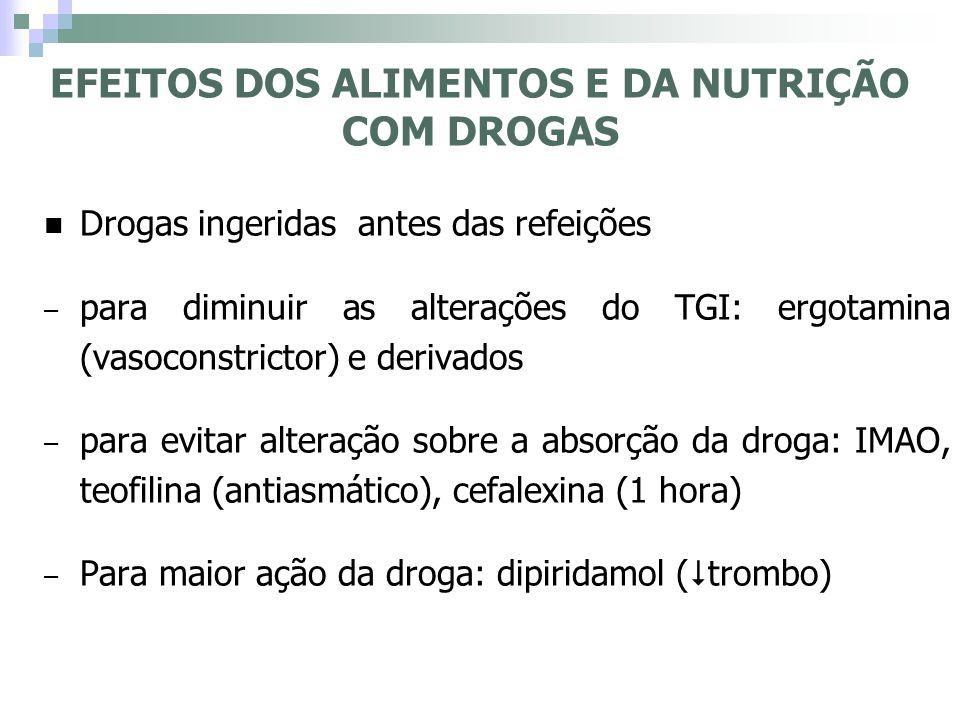 Drogas ingeridas antes das refeições – para diminuir as alterações do TGI: ergotamina (vasoconstrictor) e derivados – para evitar alteração sobre a ab