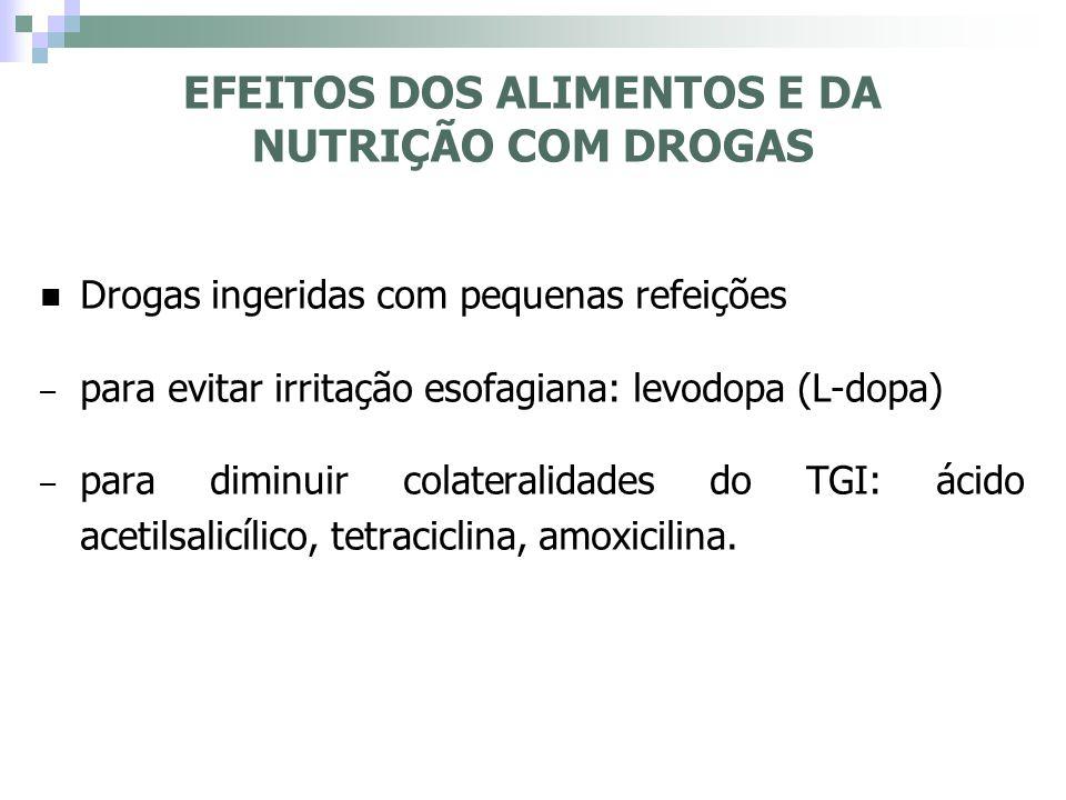 Drogas ingeridas com pequenas refeições – para evitar irritação esofagiana: levodopa (L-dopa) – para diminuir colateralidades do TGI: ácido acetilsali