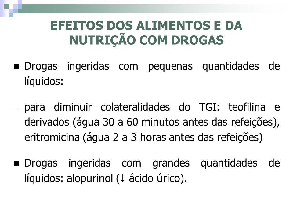 Drogas ingeridas com pequenas quantidades de líquidos: – para diminuir colateralidades do TGI: teofilina e derivados (água 30 a 60 minutos antes das r