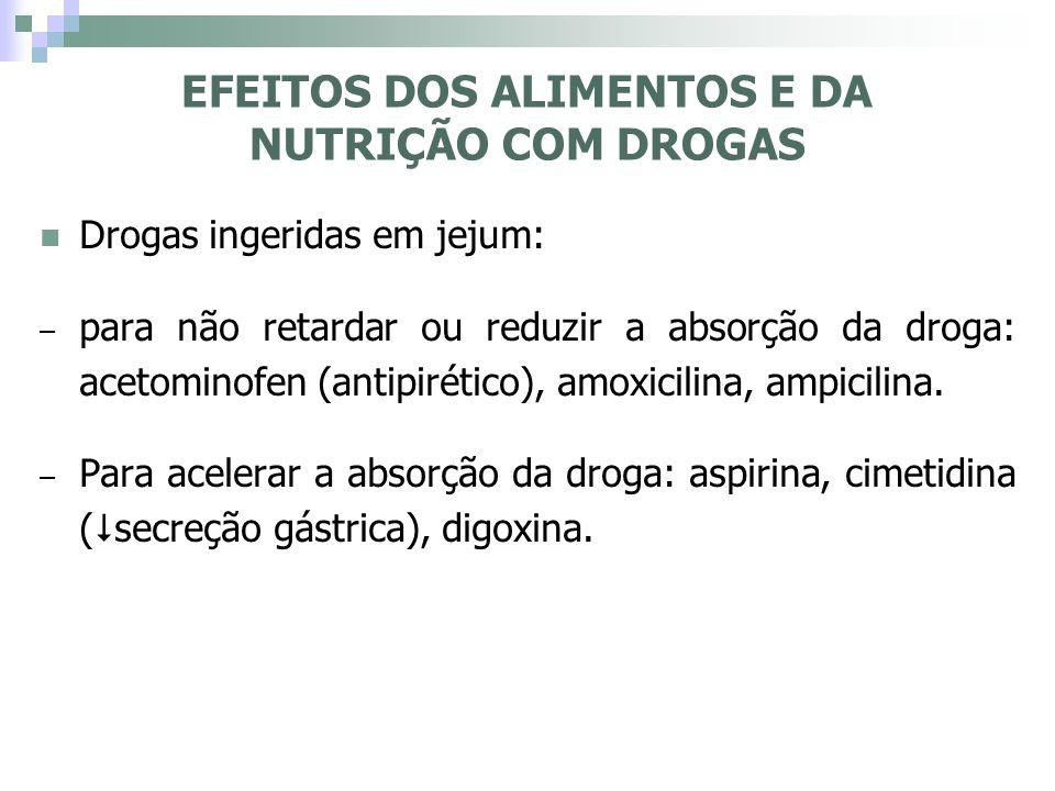 Drogas ingeridas em jejum: – para não retardar ou reduzir a absorção da droga: acetominofen (antipirético), amoxicilina, ampicilina. – Para acelerar a
