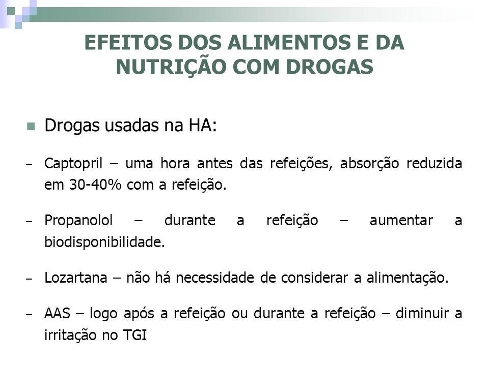 Drogas usadas na HA: – Captopril – uma hora antes das refeições, absorção reduzida em 30-40% com a refeição. – Propanolol – durante a refeição – aumen