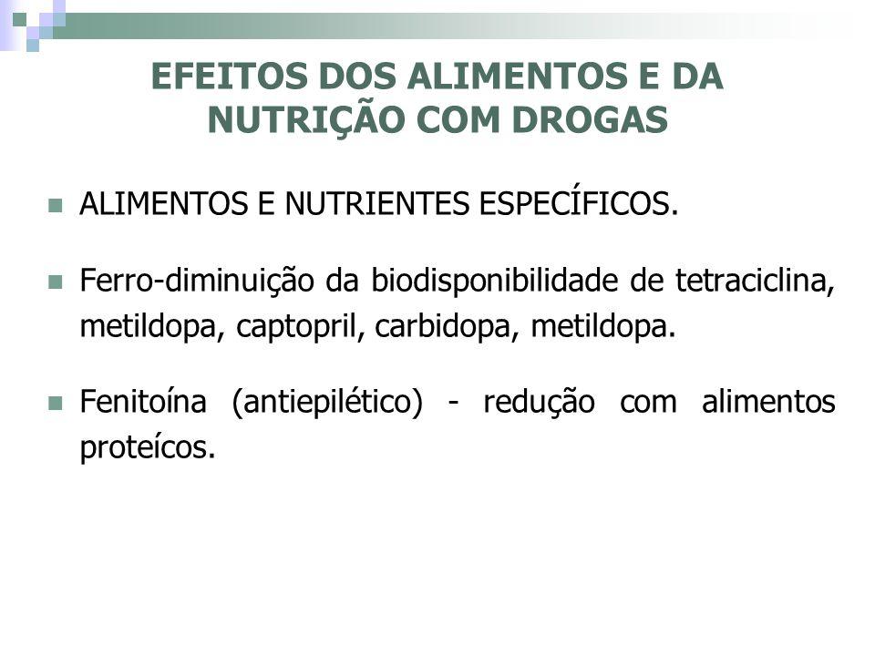 ALIMENTOS E NUTRIENTES ESPECÍFICOS. Ferro-diminuição da biodisponibilidade de tetraciclina, metildopa, captopril, carbidopa, metildopa. Fenitoína (ant