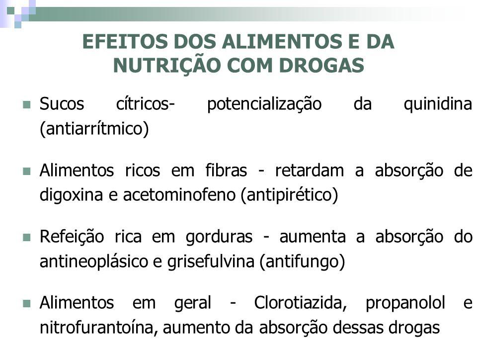 Sucos cítricos- potencialização da quinidina (antiarrítmico) Alimentos ricos em fibras - retardam a absorção de digoxina e acetominofeno (antipirético