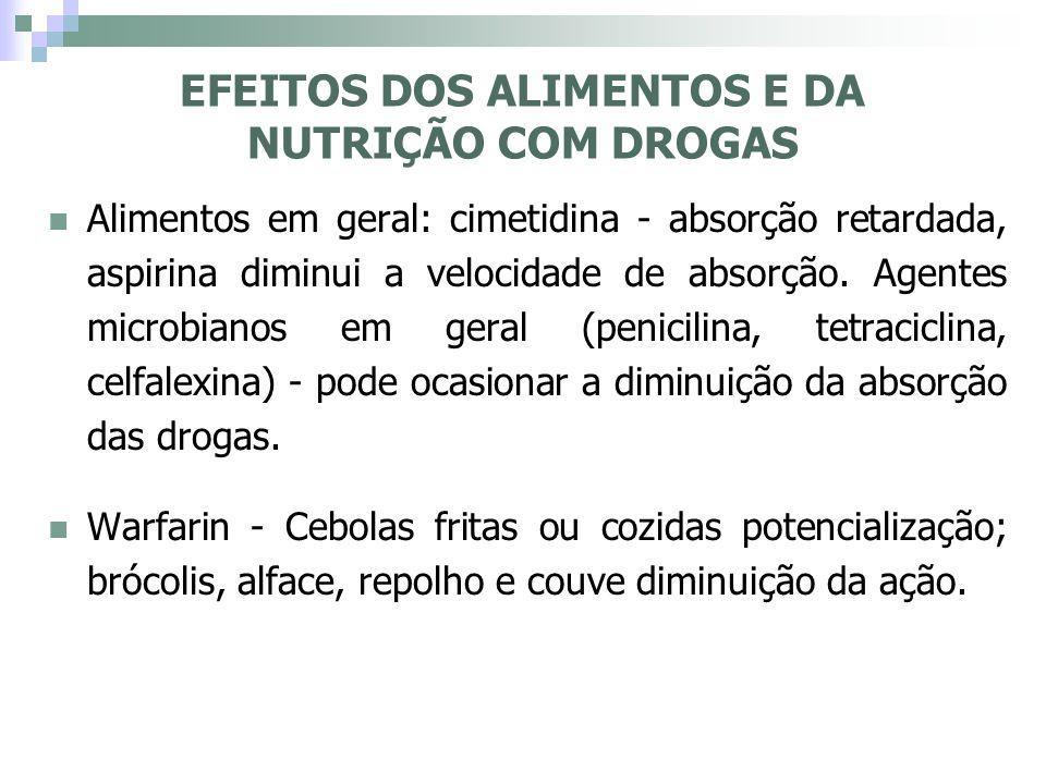 Alimentos em geral: cimetidina - absorção retardada, aspirina diminui a velocidade de absorção. Agentes microbianos em geral (penicilina, tetraciclina
