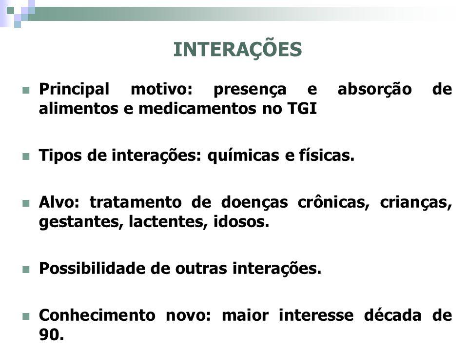 Tipos de interações: 1- Drogas influenciando o estado e as necessidades nutricionais (ingestão, absorção, metabolismo e excreção dos nutrientes) 2- Nutrientes influenciando as ação terapêutica das drogas INTERAÇÕES