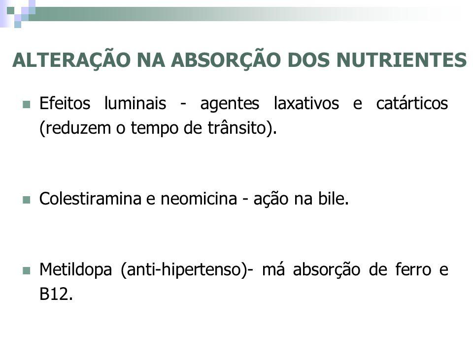 ALTERAÇÃO NA ABSORÇÃO DOS NUTRIENTES Efeitos luminais - agentes laxativos e catárticos (reduzem o tempo de trânsito). Colestiramina e neomicina - ação