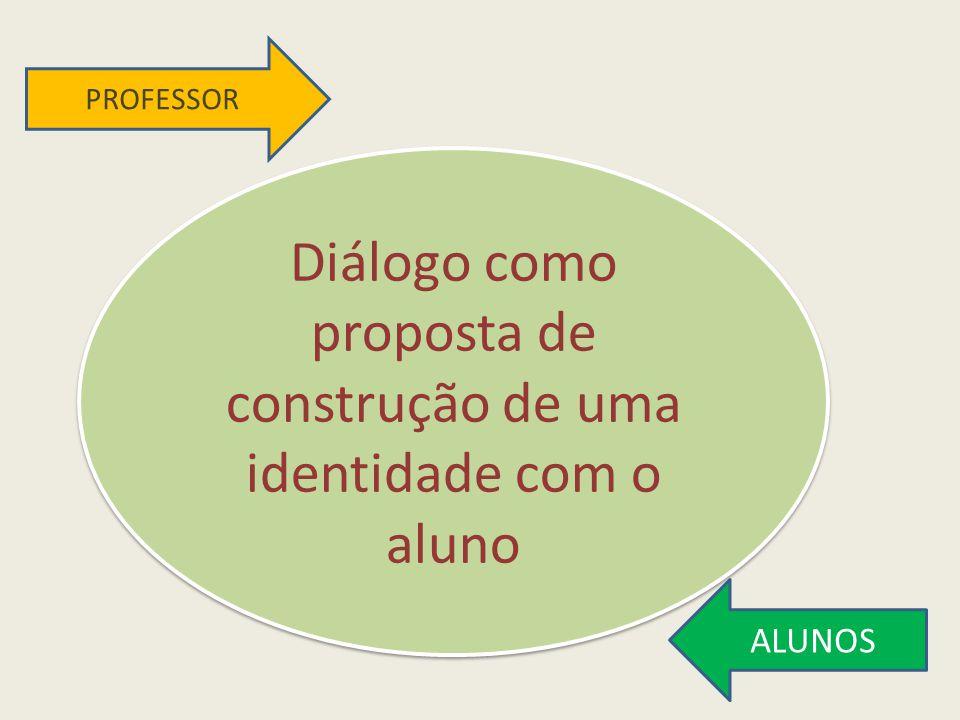 PROFESSOR ALUNOS Diálogo como proposta de construção de uma identidade com o aluno