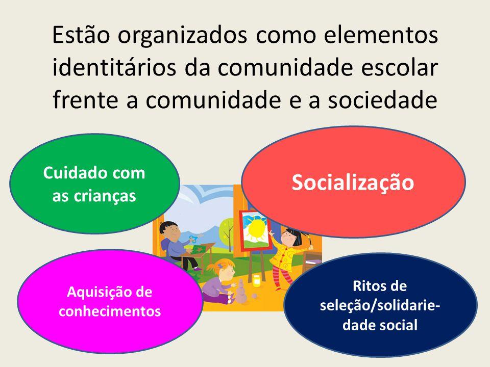 Estão organizados como elementos identitários da comunidade escolar frente a comunidade e a sociedade Cuidado com as crianças Socialização Aquisição de conhecimentos Ritos de seleção/solidarie- dade social