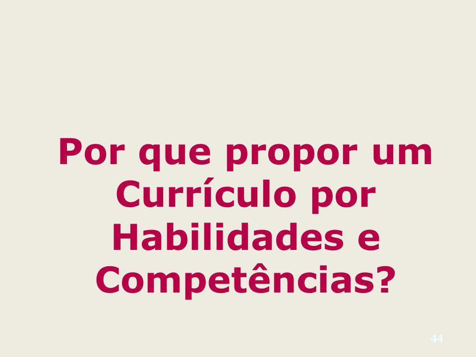 44 Por que propor um Currículo por Habilidades e Competências?