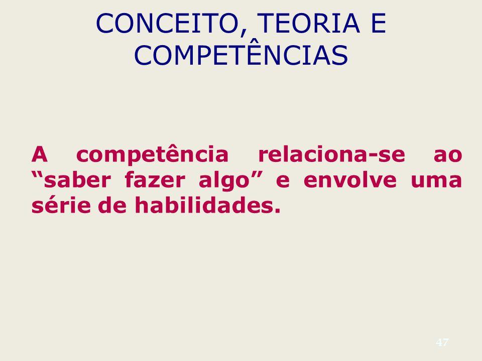 47 CONCEITO, TEORIA E COMPETÊNCIAS A competência relaciona-se ao saber fazer algo e envolve uma série de habilidades.