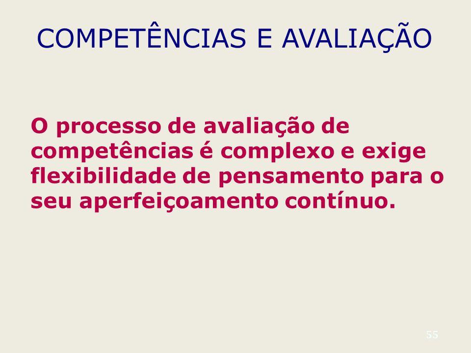 55 COMPETÊNCIAS E AVALIAÇÃO O processo de avaliação de competências é complexo e exige flexibilidade de pensamento para o seu aperfeiçoamento contínuo.