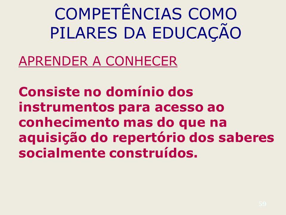59 COMPETÊNCIAS COMO PILARES DA EDUCAÇÃO APRENDER A CONHECER Consiste no domínio dos instrumentos para acesso ao conhecimento mas do que na aquisição do repertório dos saberes socialmente construídos.